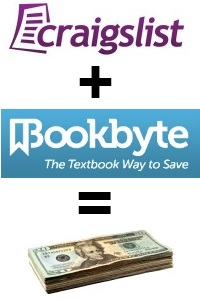 College Textbook Business