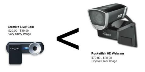 student webcam comparison